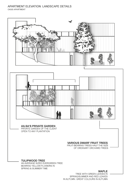 [Design Studio] Apartment Elevation - Landscape Details